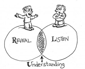 Communication Understanding